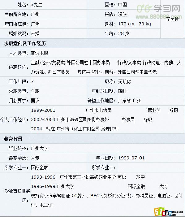 2014金融类个人简历表格