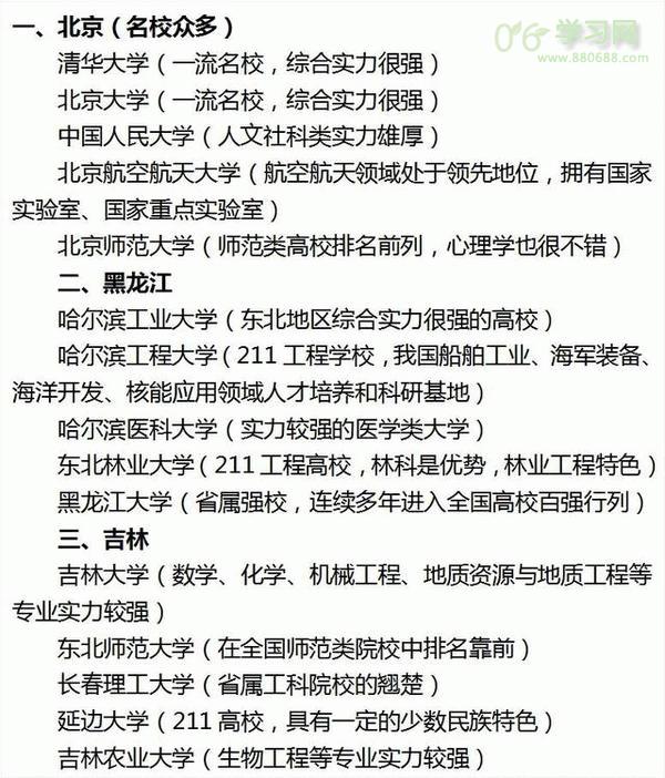 31个省区市实力前五的大学排名 北京 清华大学 北…
