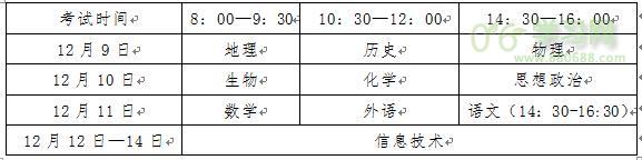 2016山东高中学业水平考试网上报名xysp.sdzk.cn