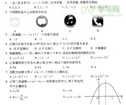 2016初三期中易错数学题