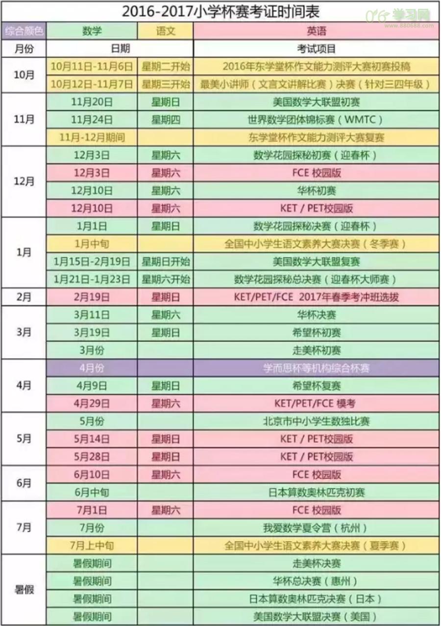 2016-2017年小学竞赛考试时间(各种热门杯赛)