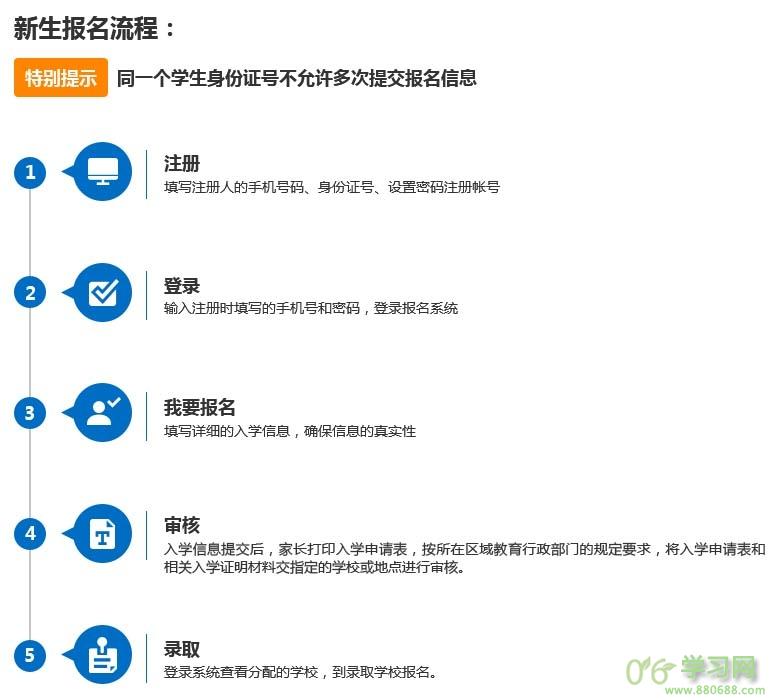 郴州市义务教育入学管理平台cz.xsbmxt.cn