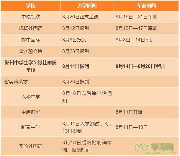 河南郑州2017小升初民办初中军训时间及开学时间确定