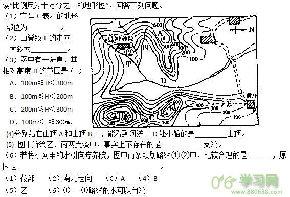 中图版七年级地理上册地形图知识点