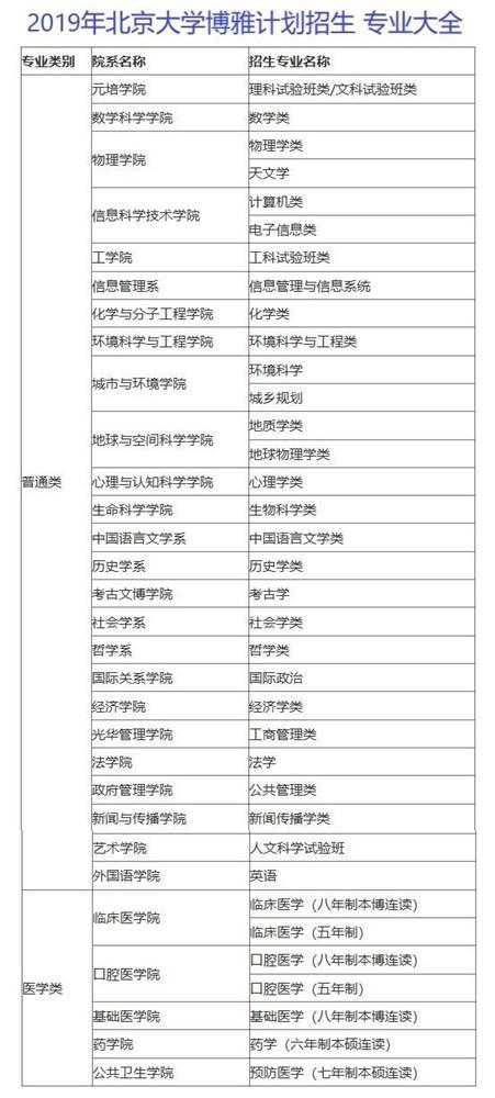 """2020届广东考生家长须了解广东631""""综评模式解读14"""