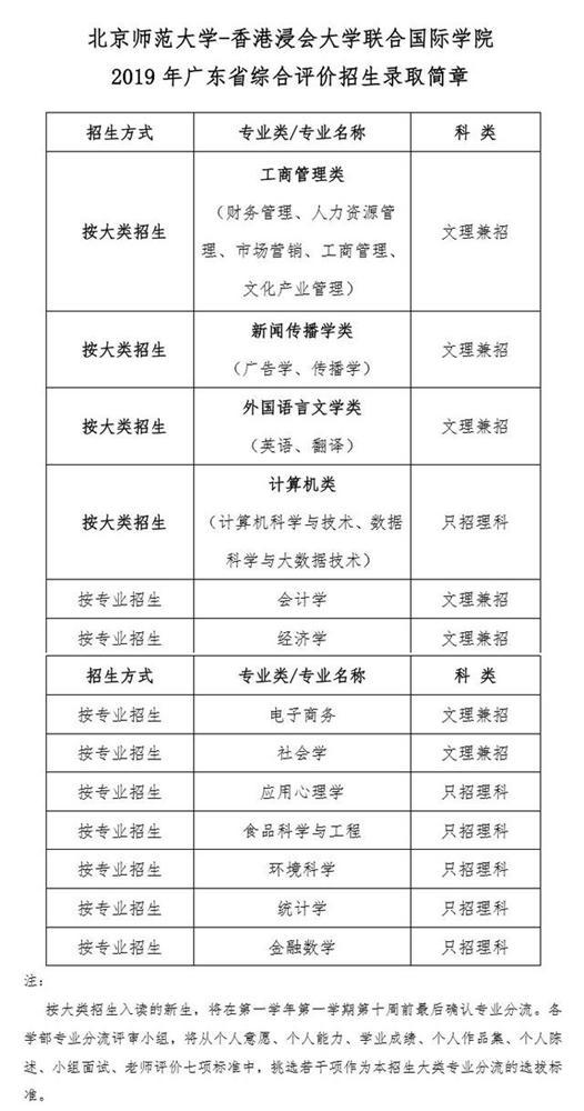 """2020届广东考生家长须了解广东631""""综评模式解读21"""