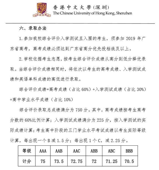 """2020届广东考生家长须了解广东631""""综评模式解读26"""