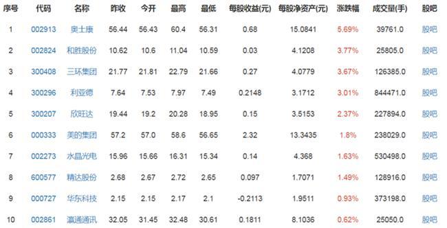 小米概念股票